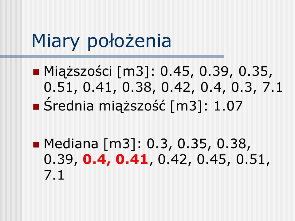 Miary położeniaMiąższości [m3]: 0.45, 0.39, 0.35, 0.51, 0.41, 0.38, 0.42, 0.4, 0.3, 7.1. Średnia miąższość [m3]: 1.07.